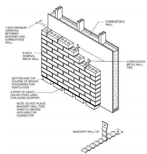 Diagram Wiring Diagram For Jonway 150cc