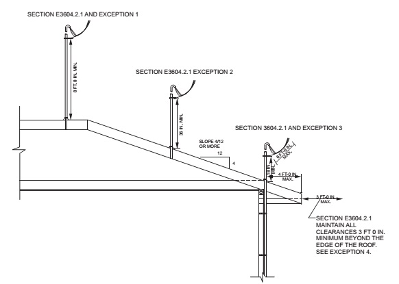 electrical ceiling box extension