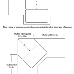 Wiring Diagram For A Switched Outlet Stihl 015 Parts Chapter 39 Power And Lighting Distribution 2015 International Determination Of Area Behind Sink Or Range