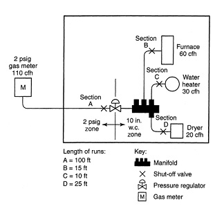 Gas Water Heater Size Element Water Heater Sizes Wiring
