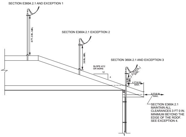 Franklin Electric Control Box Wiring Diagram. Wiring