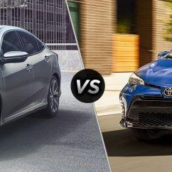 All New Corolla Altis Vs Civic Harga Toyota Kijang Innova 2019 Honda