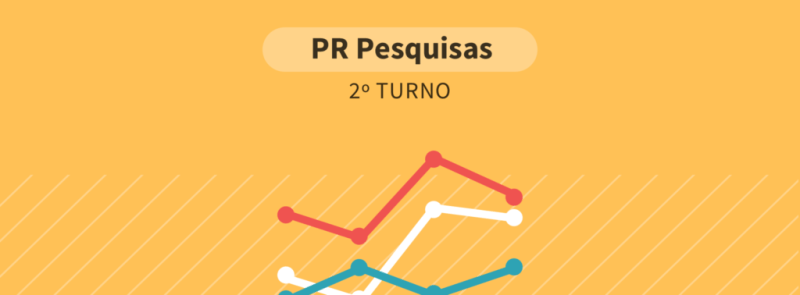 Paraná Pesquisas/Crusoé: Bolsonaro tem 60,6% dos votos válidos