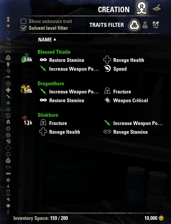 Eso Ravage Stamina : ravage, stamina, Bandits, Alchemy, Helper, TradeSkill, Elder, Scrolls, Online, AddOns