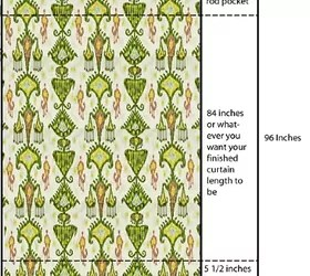 Lined Curtain Panel Tutorial Hometalk