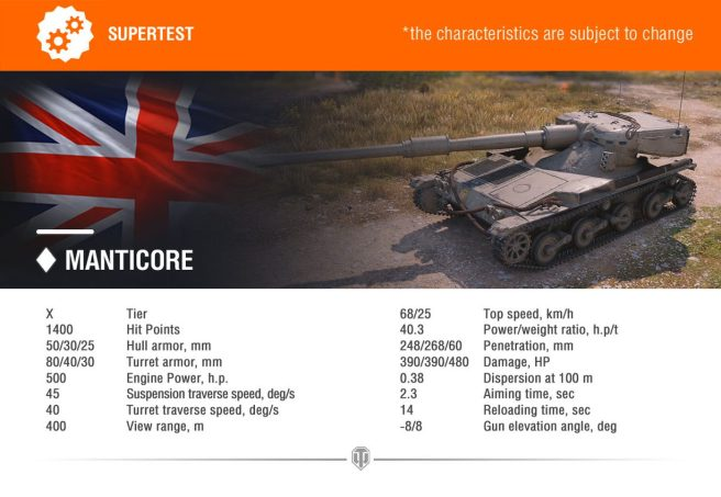 World Of Tanks Supertest High Tier British Light Tanks The Armored Patrol
