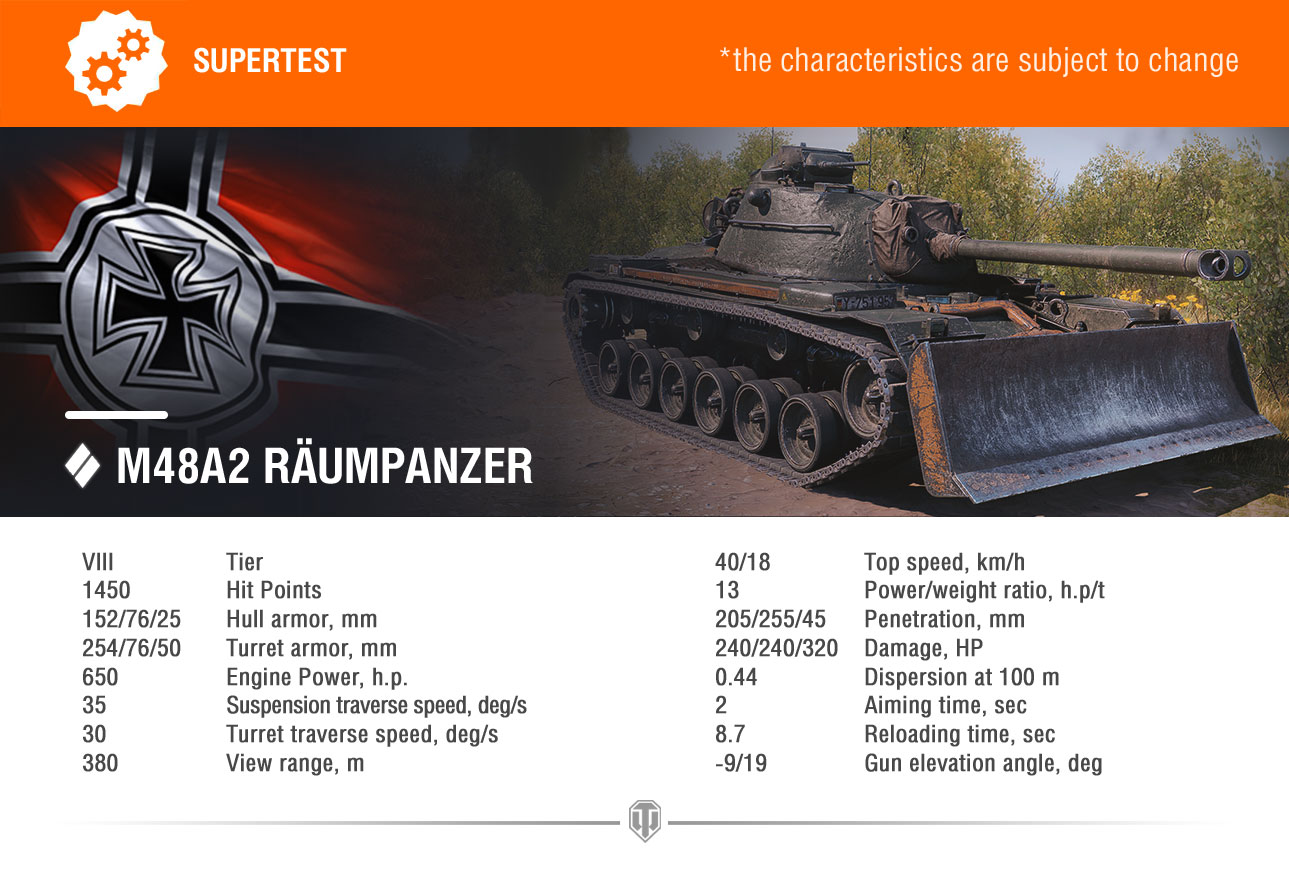 https://i0.wp.com/cdn-frm-eu.wargaming.net/wot/eu/uploads/monthly_07_2019/post-502699962-0-33772100-1562318378.jpg