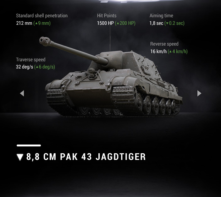 Is de matchmaking gefixt tot tier 8?