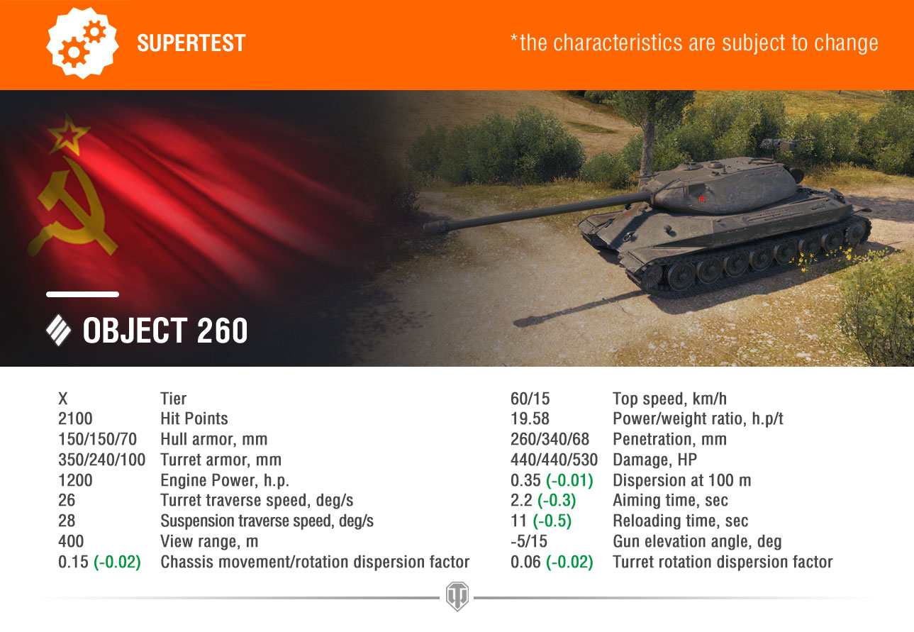 World of Tanks – Page 49 – The Armored Patrol