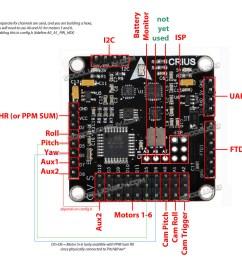 multiwii wiring diagram data schematic diagram multiwii wiring diagram [ 1012 x 980 Pixel ]