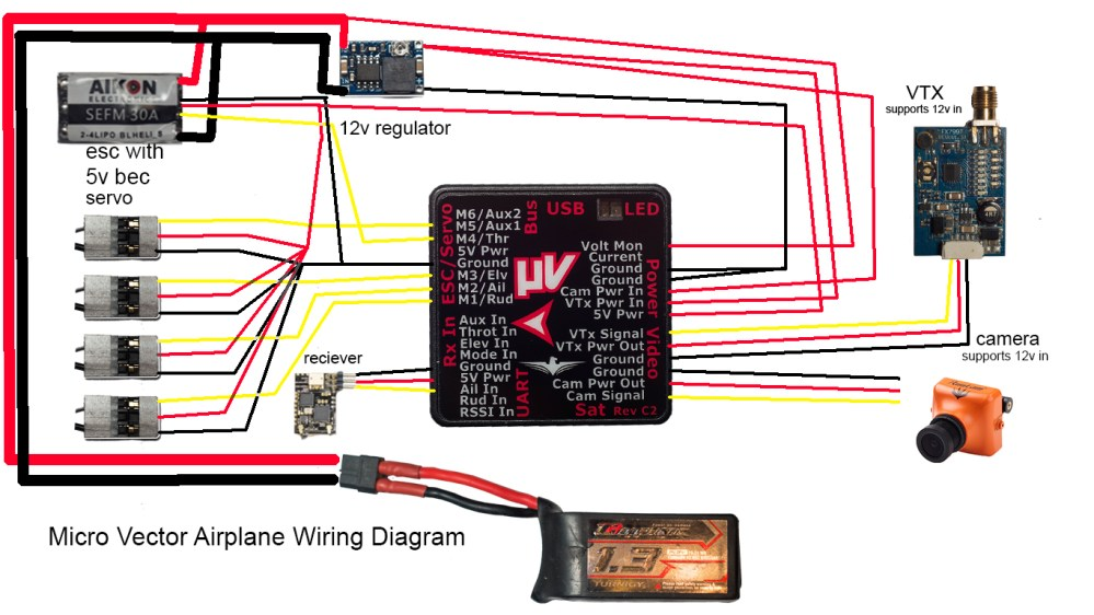 medium resolution of vector fpv wiring diagram wiring diagram pass vector fpv wiring diagram