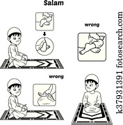 Clip Art of Complete Set of Muslim Wudu or Ablution Guide