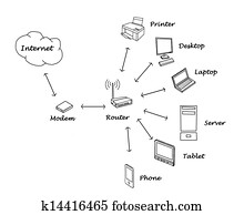 Picture of Home wifi network. Internet via router on phone