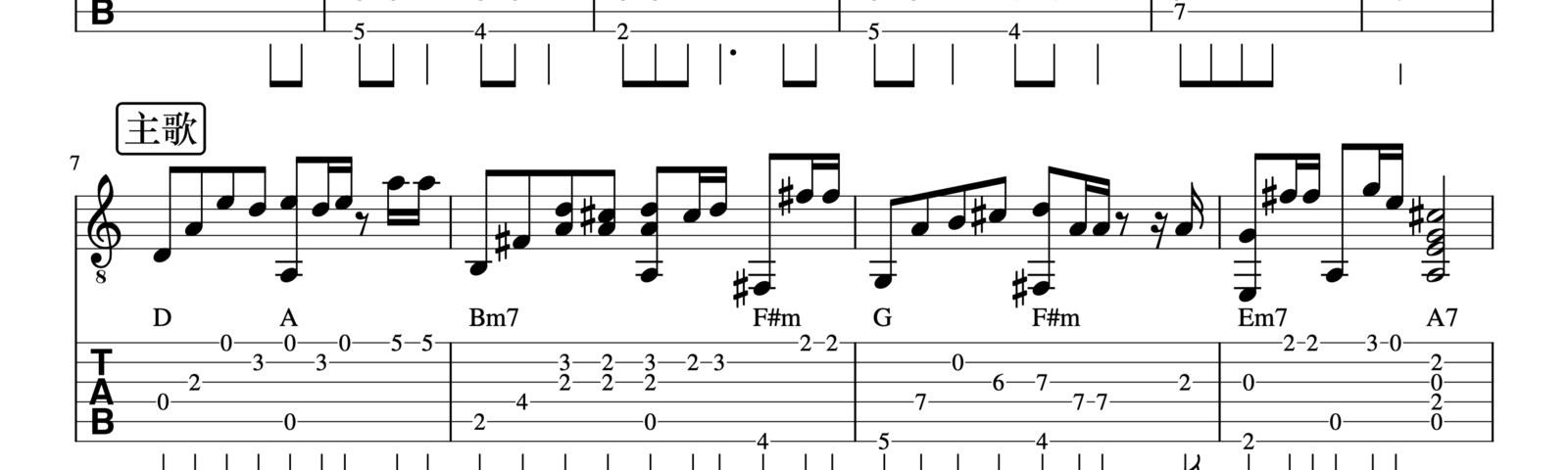 吉他譜 – Wen吉他誌|自學吉他第一選擇 – Medium