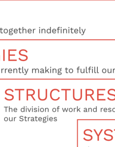 Introducing the nobl organizational charter also change  rh mediumbl