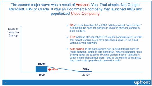 Mark Suster – Venture Capitalists