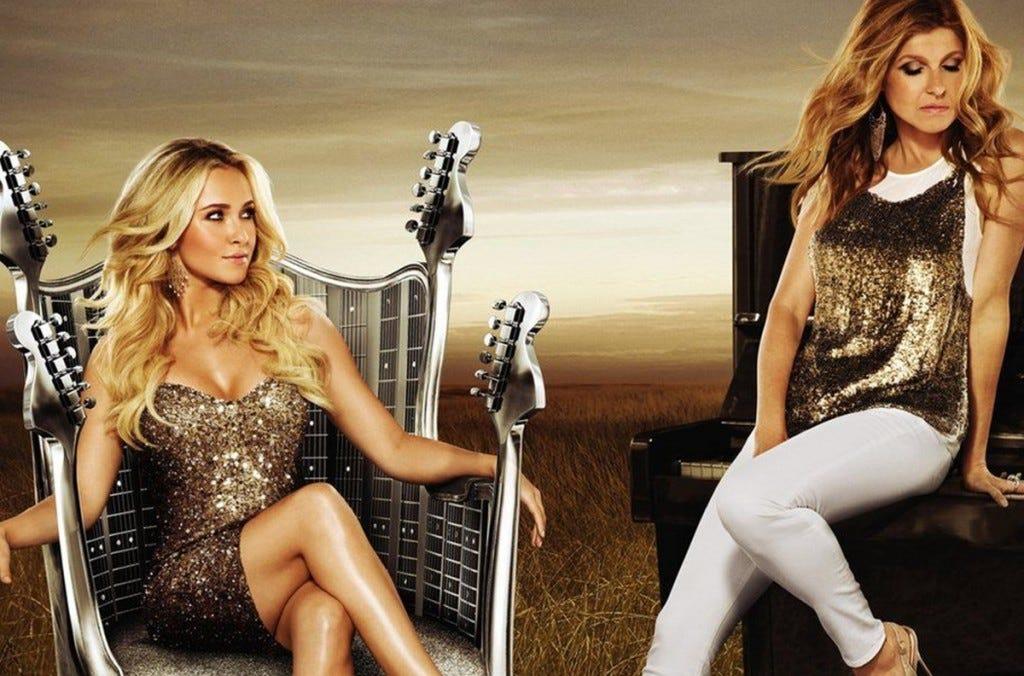 Nashville ABC