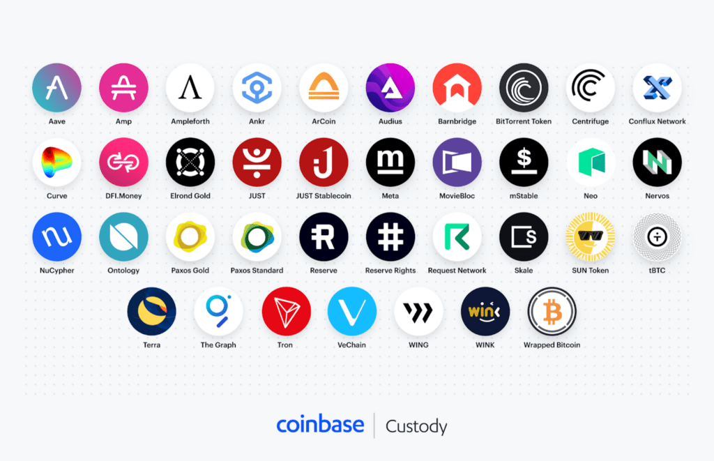 Coinbase Custody explores support for new digital assets