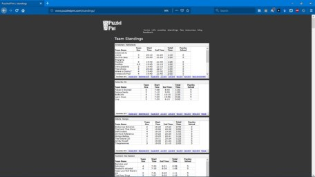 Web Scraping Google Sheets with RSelenium | R-bloggers