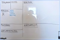 Whiteboard Design Challenge  as part of the design ...