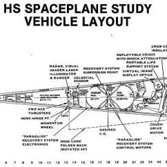 Real Rocket Ship Diagram 1993 Chevy K1500 Radio Wiring The Navy S Undersea War Is Boring Medium