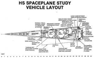 The Navy's Undersea Rocket Ship – War Is Boring – Medium