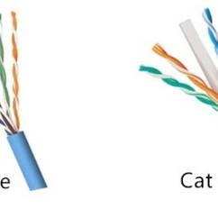 Cat6 B Wiring Diagram Neutrik Xlr Cat 5e Or 6 — Which Do You Choose? – Orenda Medium