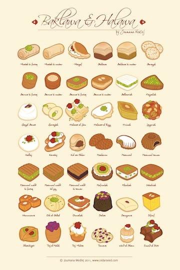 What Type Food Tapas