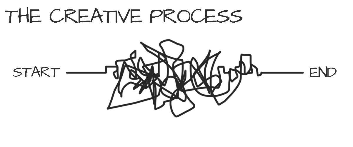 There's No One Creative Process. There's No Grand Secret