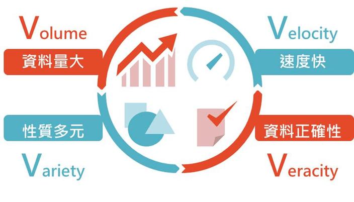 行銷資料科學(MDS)與大數據(Big Data) – Marketingdatascience – Medium