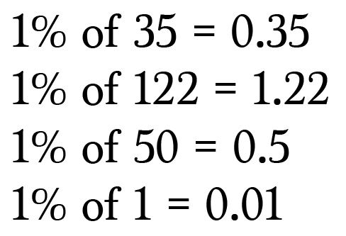 How to Tackle Difficult Percentages Mentally