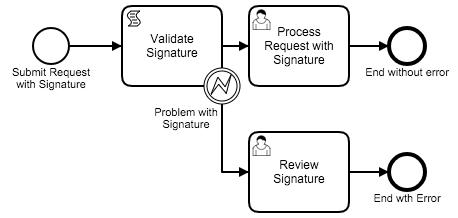 Throwing BPMN Errors with JavaScript in Camunda