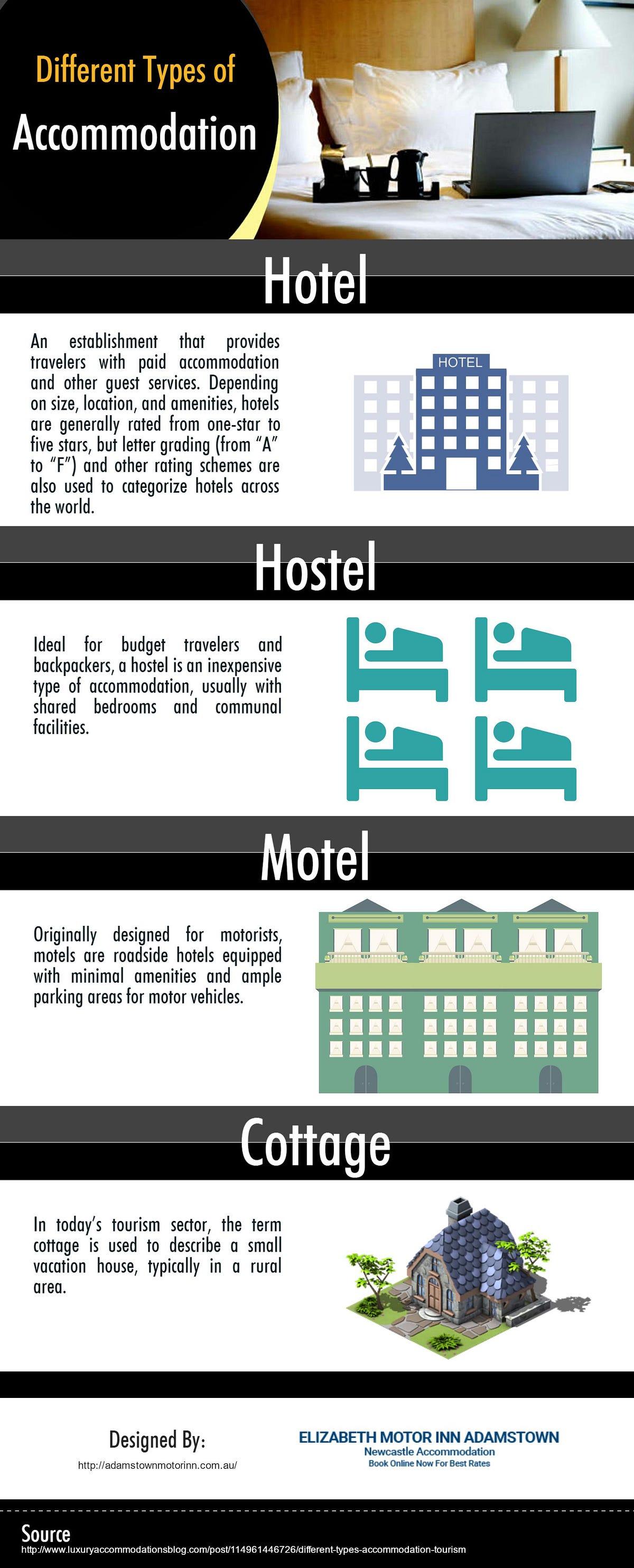 Different Types of Accommodation  AngusBright  Medium
