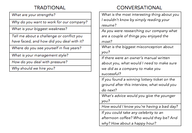 The Best Interviews Should Feel Like A Conversation