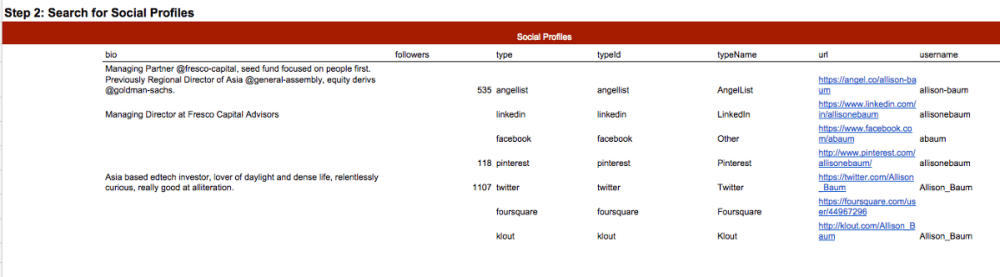 Venture Capitalist: Allison Baum Social Profiles