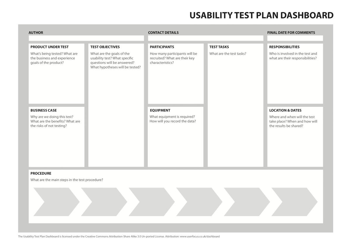 The 1 Page Usability Test Plan David Travis Medium