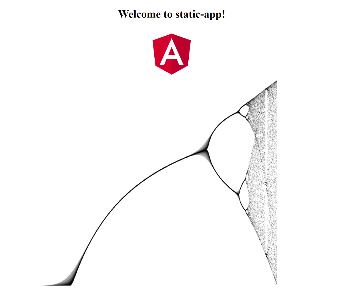 Get Started with Angular on .NET Core 2.1 (Part One)