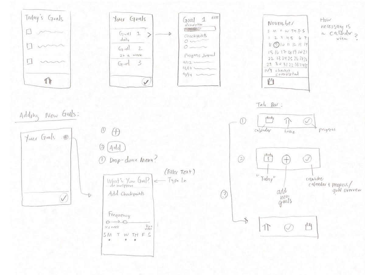 Goal Reaching App — UX case study