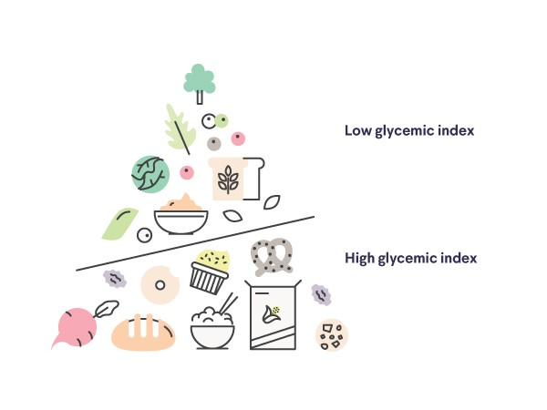 hormonal acne diagram makeup brush what causes curology the good news treating is easy with custom mix of active ingredients in your superbottle helps keep skin clear