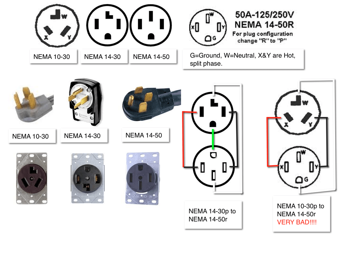 110 Volt Plug Wiring Diagram What Should You Know Before You Buy A Tesla George
