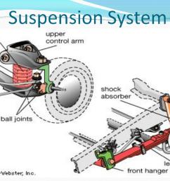 strut coil diagram [ 1200 x 736 Pixel ]