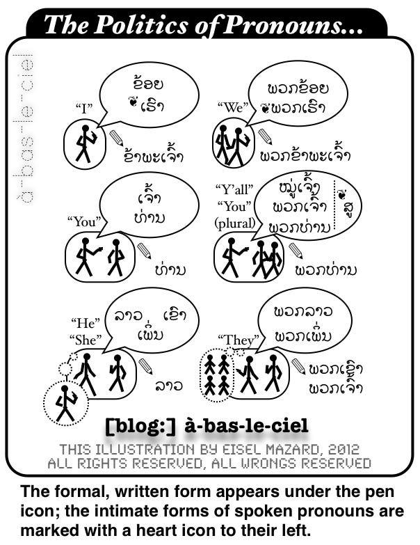 On Learning Lao (Language & Politics) – Eisel Mazard