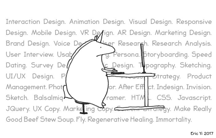 Unicorn Designer Training Manual