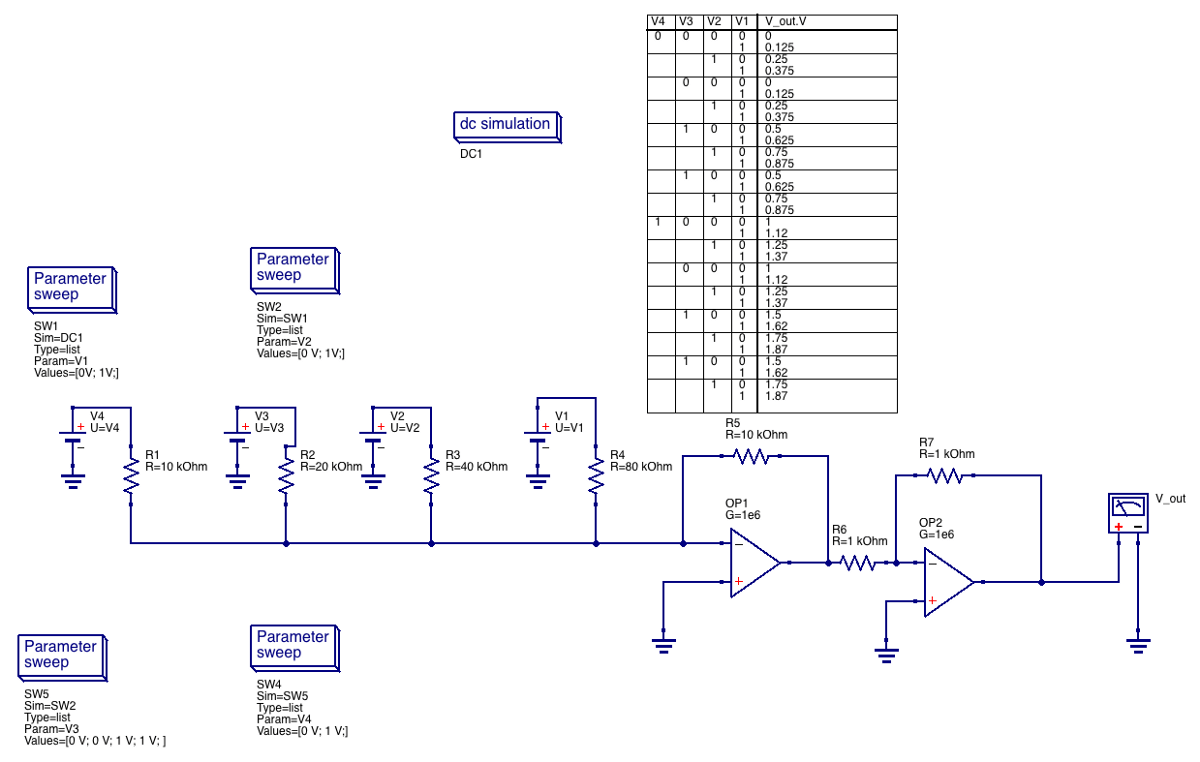 Making A DAC From An Op Amp