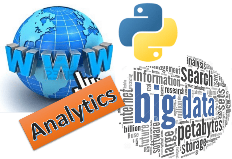website data analytics for best digital marketing