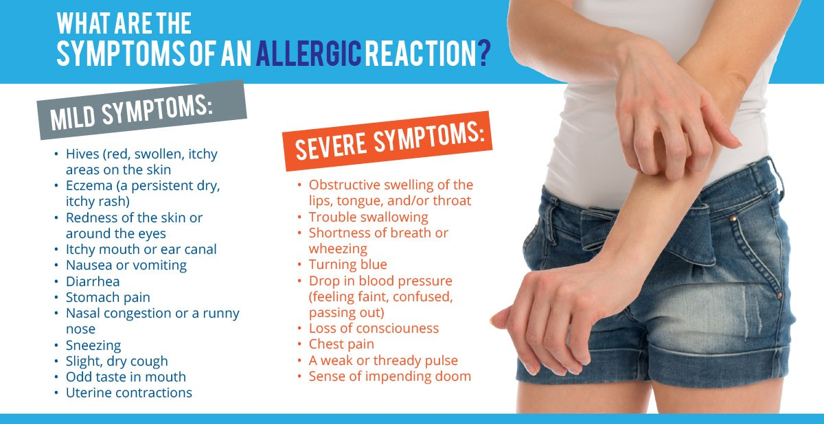 What happens during an allergic reaction  How to use an