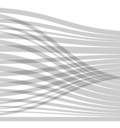 sankey diagram [ 1098 x 729 Pixel ]
