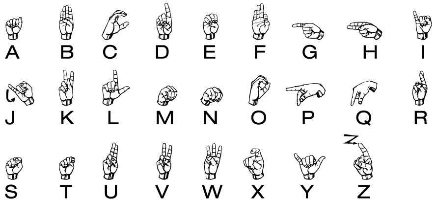 Translating the Kenyan Sign Language with Deep Learning