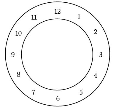 Intro to Modular Arithmetic – Math Hacks