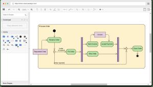 How to Draw UML Activity Diagram Online – Ralph Garcia